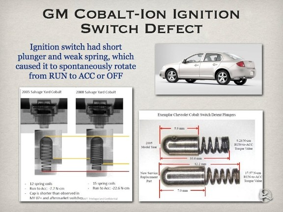 gm ignition switch defect. Black Bedroom Furniture Sets. Home Design Ideas